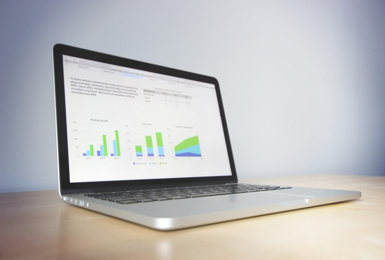 Tracking KPIs via smart dashboards and automated reports