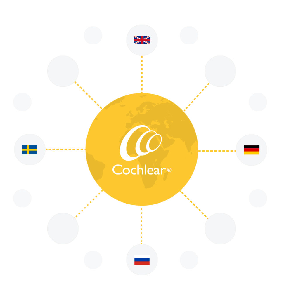 Cochlear Family News - Global