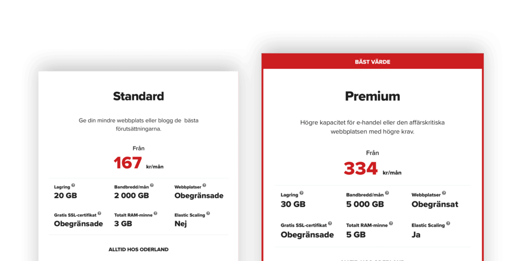 Oderland Packages